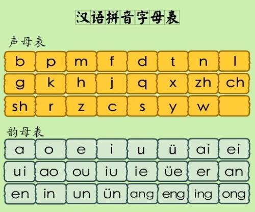 汉字转拼音工具